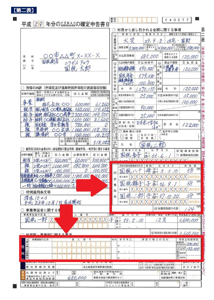 国税庁 確定 申告 書 等 作成 コーナー 国税庁の「確定申告書等作成コーナー」を使った確定申告書の作成方法...