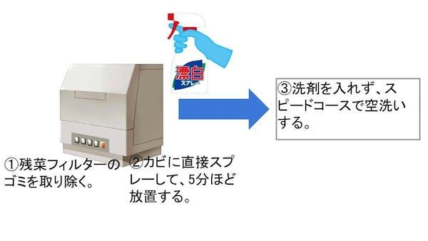 漂白剤を使った掃除方法1