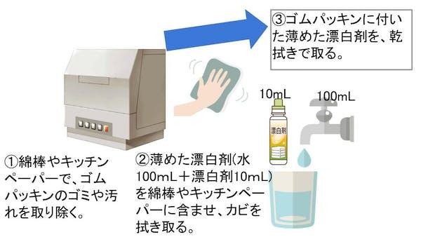 漂白剤を使った掃除方法2