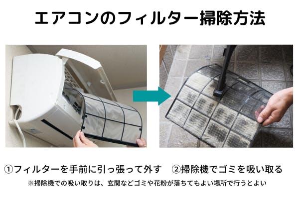 フィルターの掃除方法
